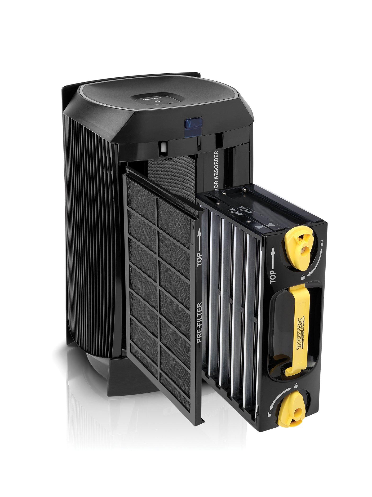 DualMax Air Purifier4